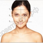 схема определения формы лица